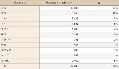 スクリーンショット 2014-12-09 10.04.41