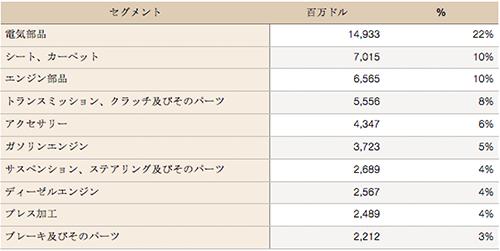 スクリーンショット 2014-12-09 9.58.27