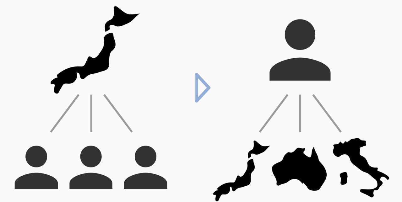 エストニア_ブログ 沖山翔
