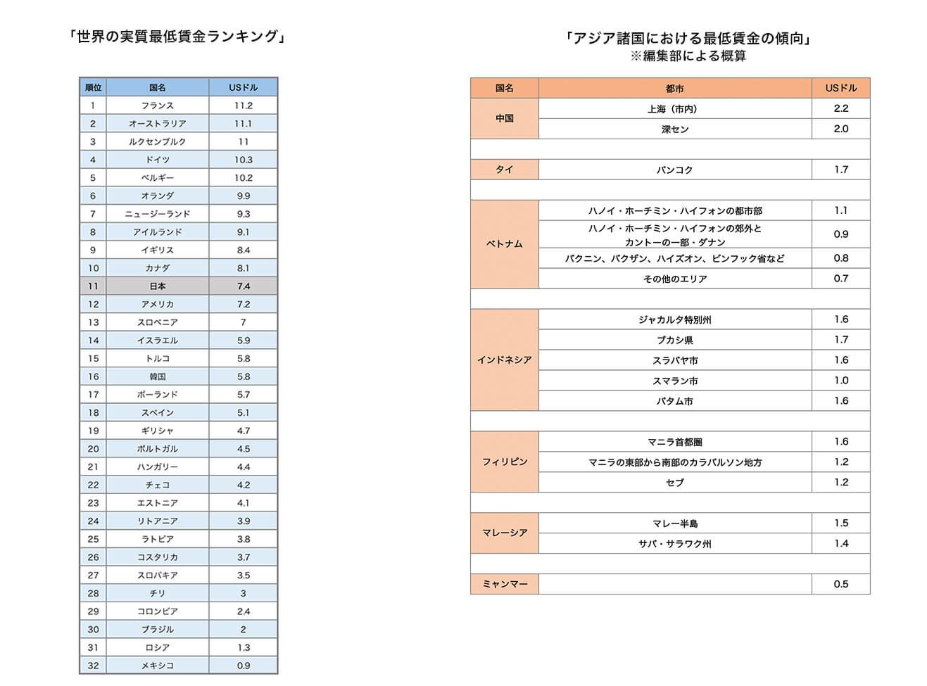 日本の企業一覧 (医薬品) - JapaneseClass.jp