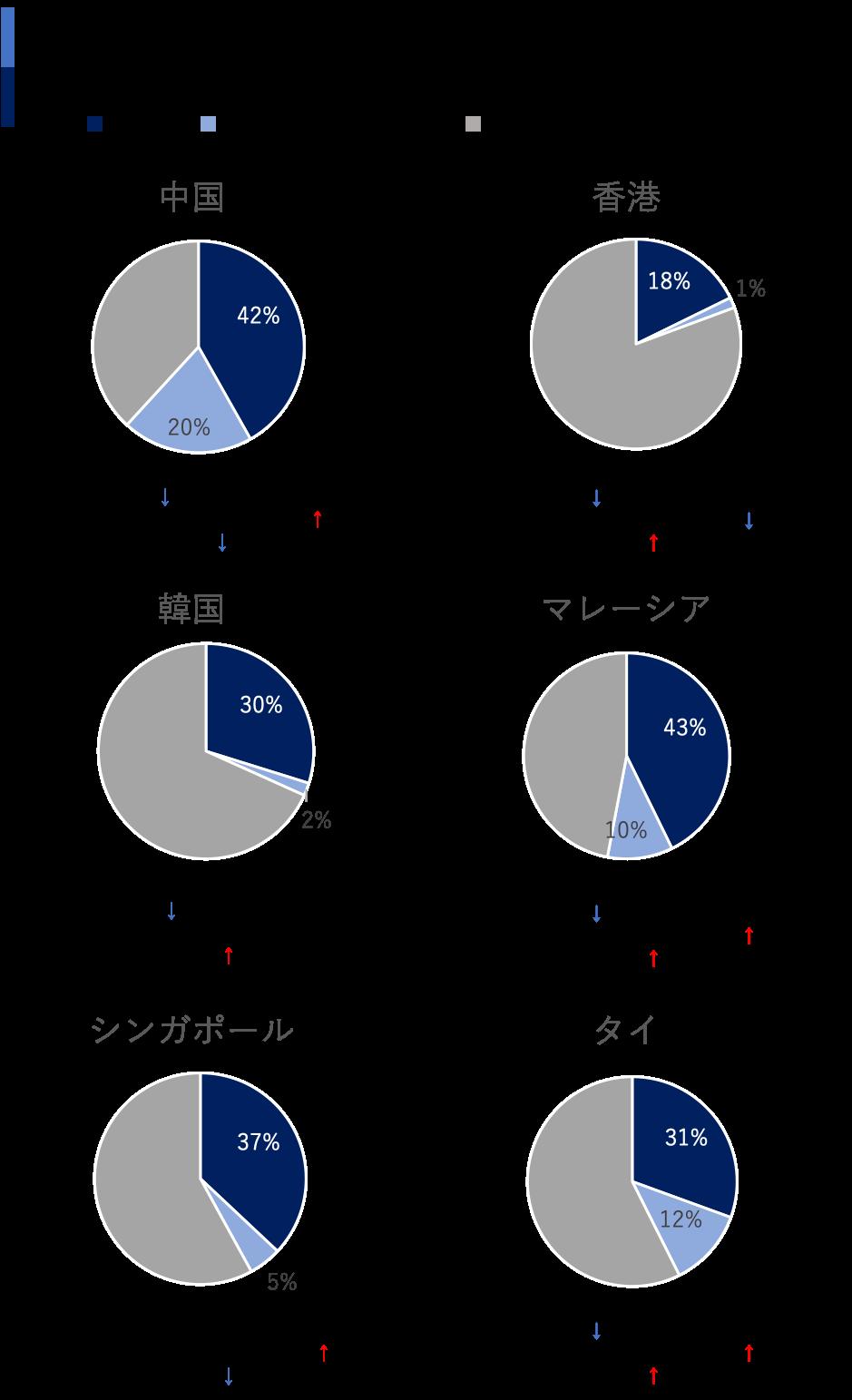 図2-1-1