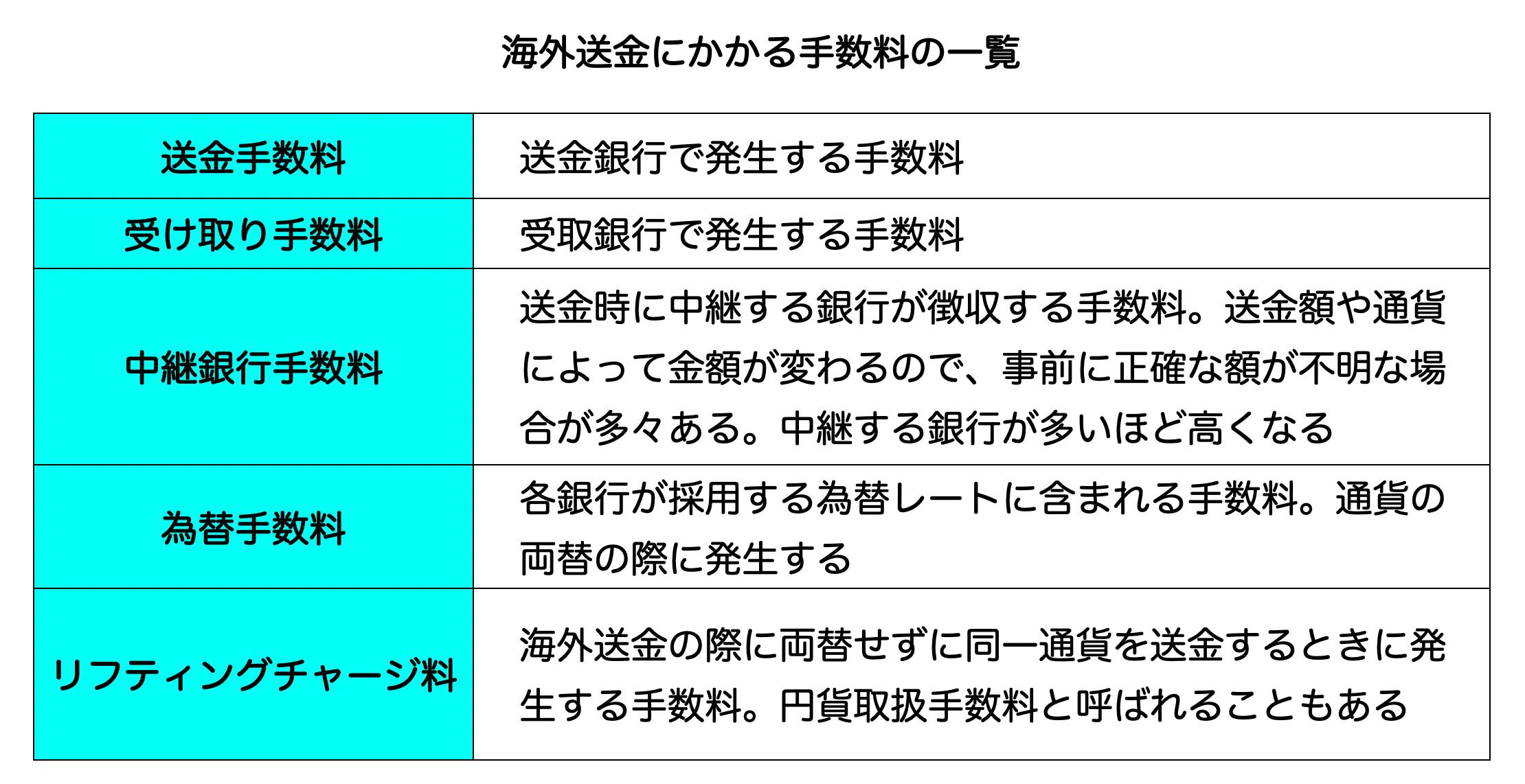 海外送金_02