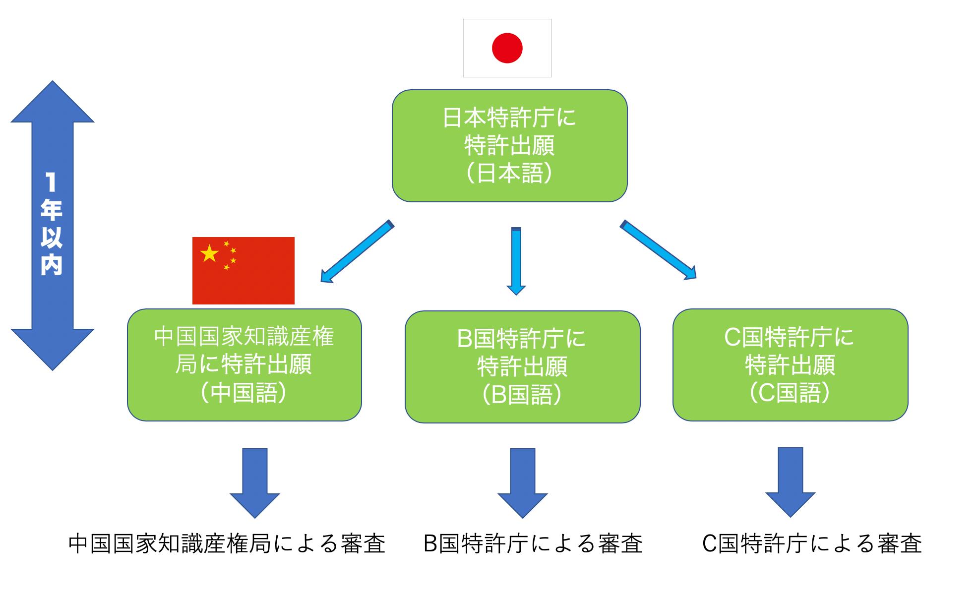 中国_パリルート(中国用)