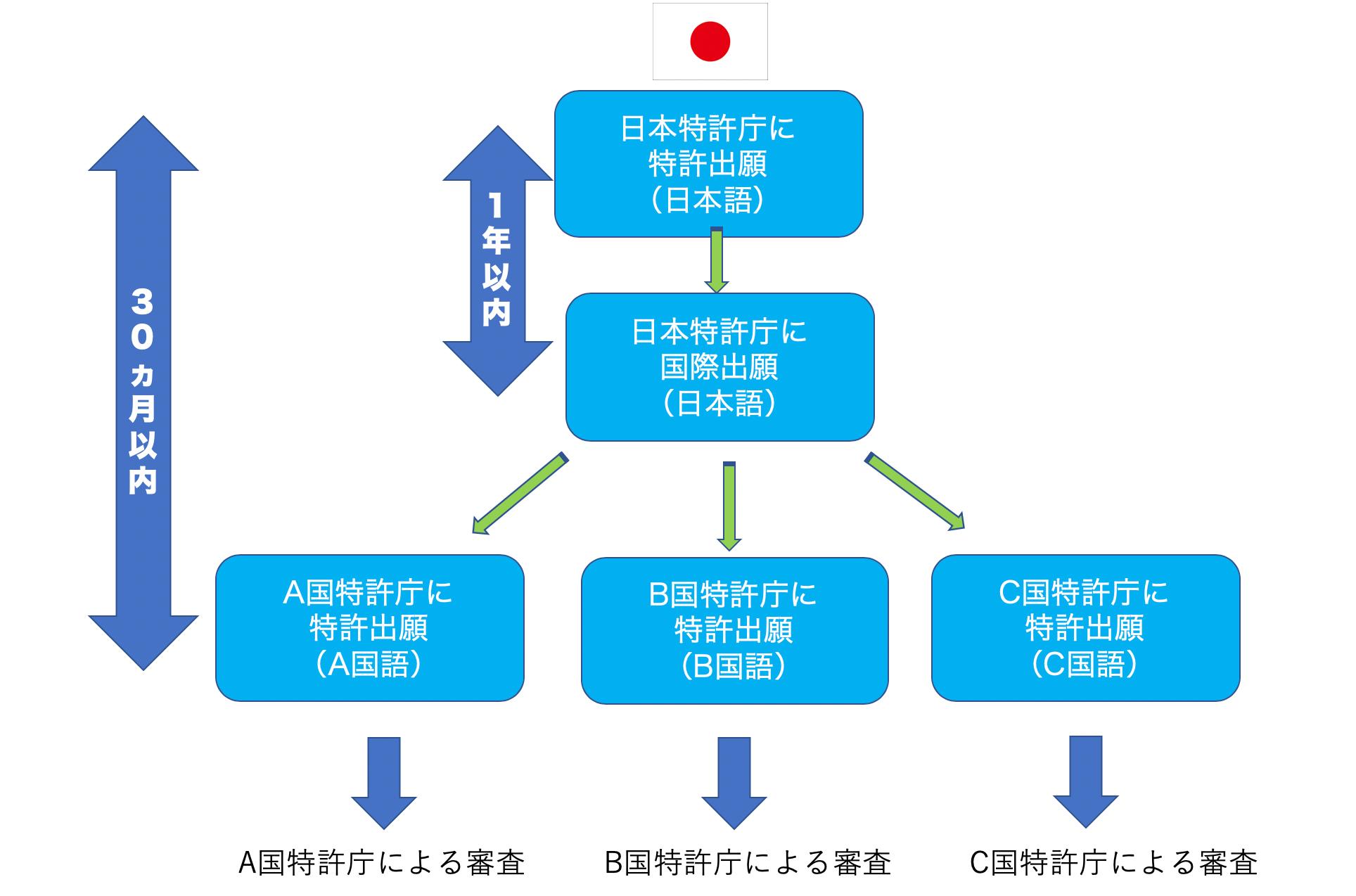 海外_PCTルート