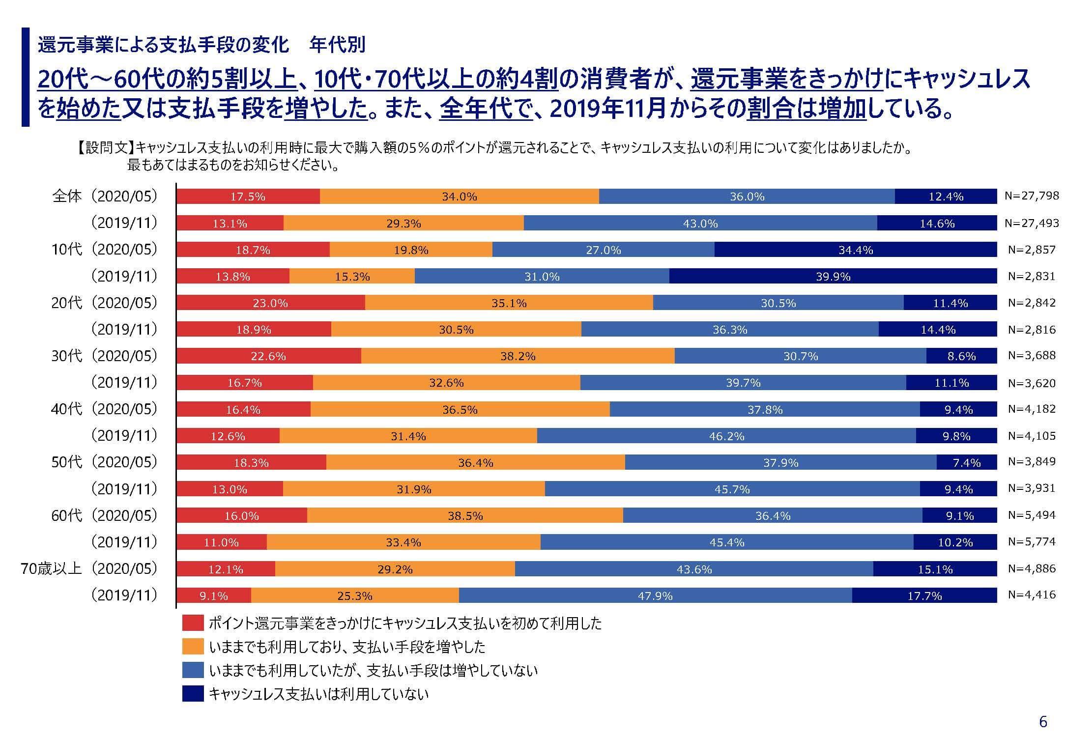 200630_questionnaire_report (1) 7 (1)
