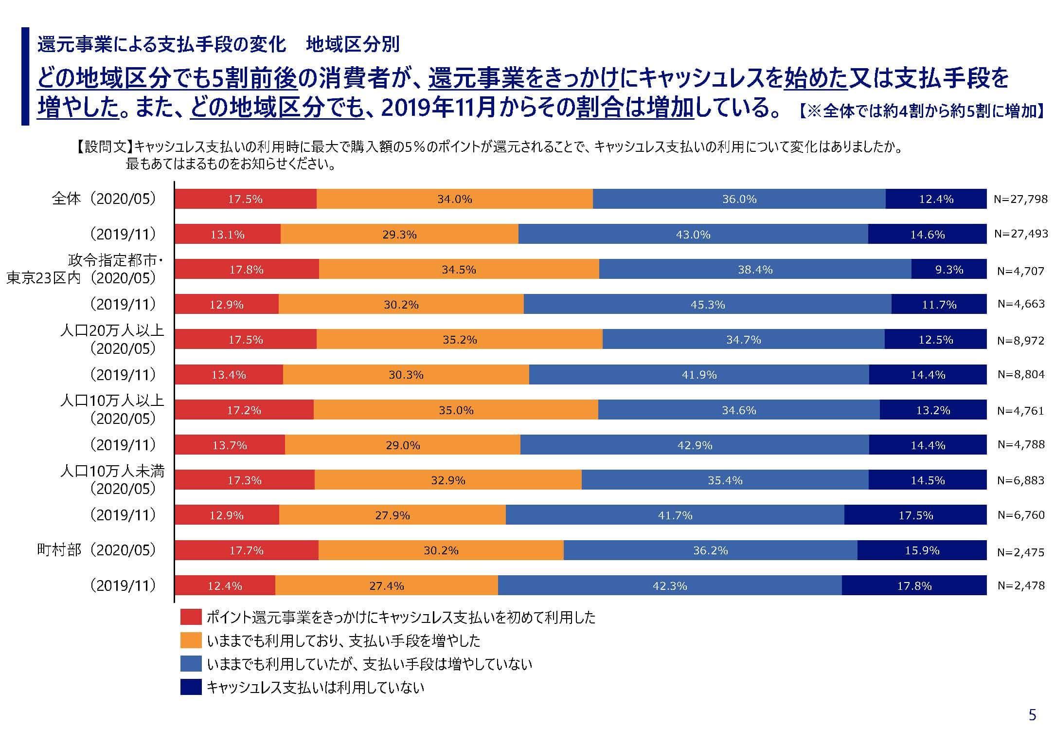 200630_questionnaire_report 6