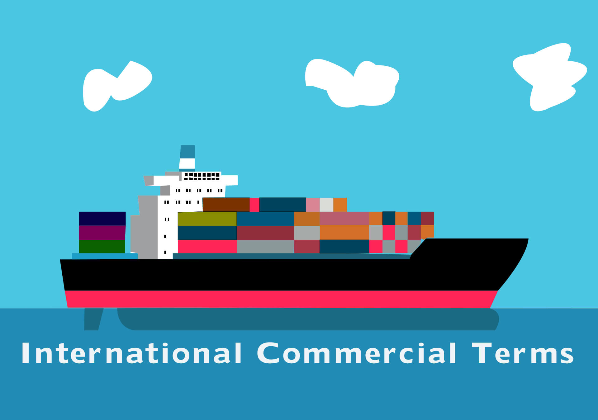International Commercial Terms (1)