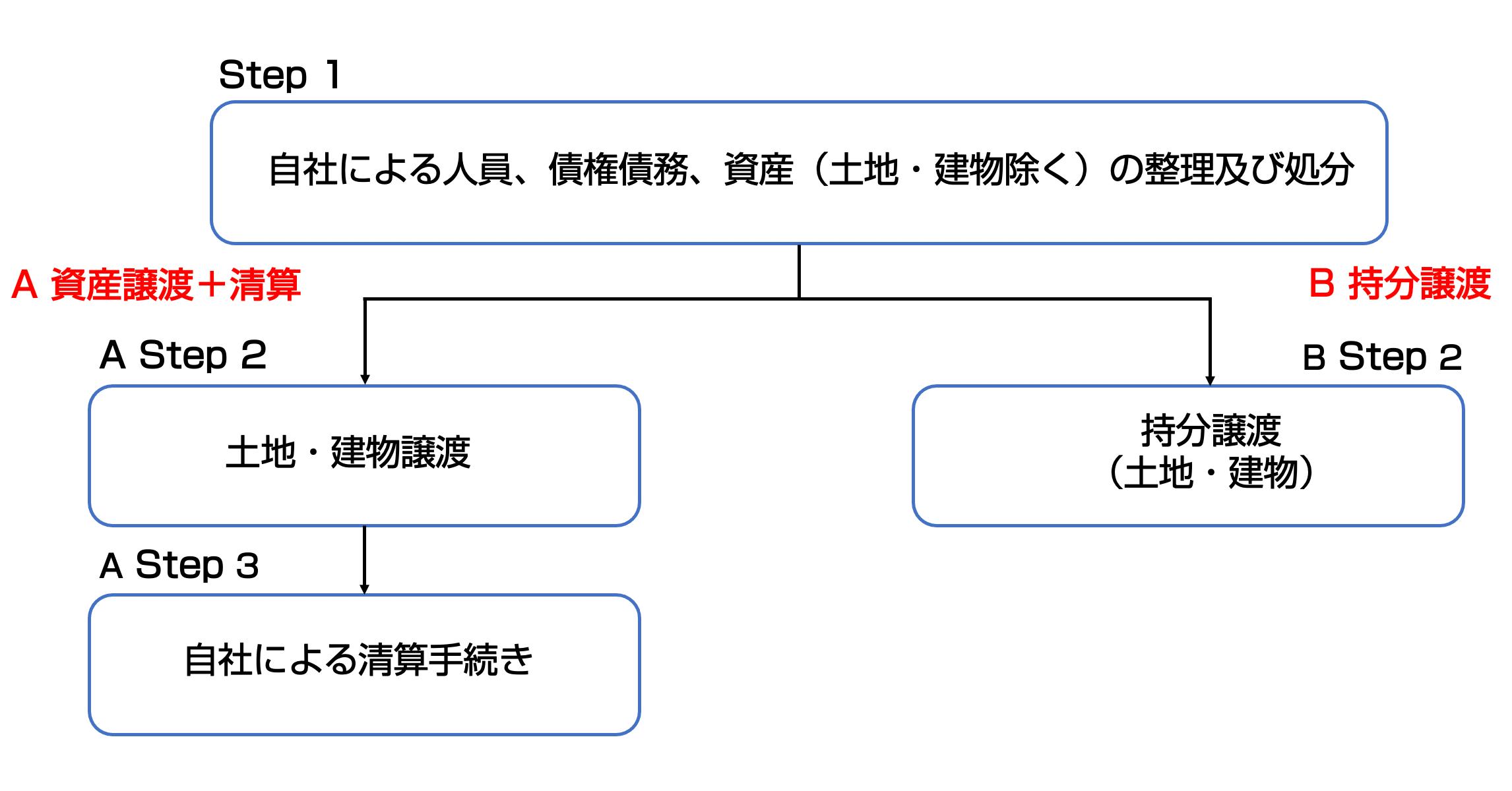 中国撤退_2021.02.12 (1)
